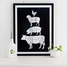 Poster Follygraph Meat Cuts Black, 21x30cm